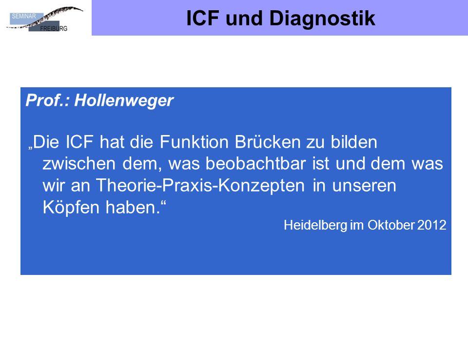 ICF und Diagnostik Prof.: Hollenweger Die ICF hat die Funktion Brücken zu bilden zwischen dem, was beobachtbar ist und dem was wir an Theorie-Praxis-K