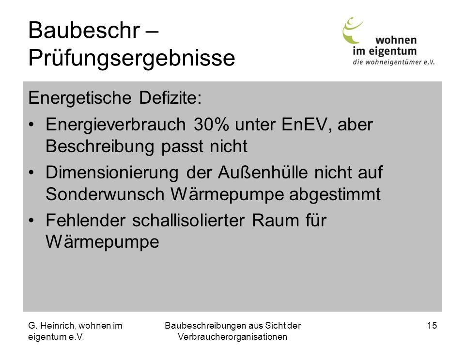 G. Heinrich, wohnen im eigentum e.V. Baubeschreibungen aus Sicht der Verbraucherorganisationen 15 Baubeschr – Prüfungsergebnisse Energetische Defizite