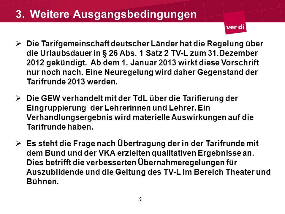 Die Tarifgemeinschaft deutscher Länder hat die Regelung über die Urlaubsdauer in § 26 Abs. 1 Satz 2 TV-L zum 31.Dezember 2012 gekündigt. Ab dem 1. Jan