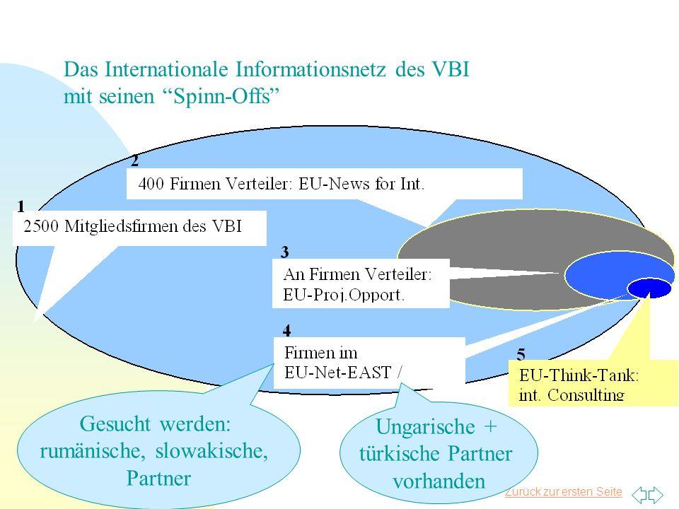 Zurück zur ersten Seite NETWORKS: EU-net-EASTEU-net-EAST + EU-net-MEDAEU-net-MEDA BALKANBALKAN TACIS EDF OTHERS are optionsTACISEDFOTHERS Philosophy o