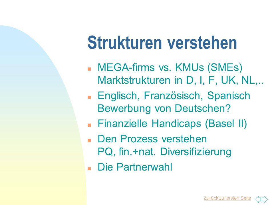 Zurück zur ersten Seite Strukturen verstehen n MEGA-firms vs.