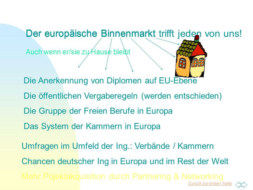 Zurück zur ersten Seite Der europäische Binnenmarkt trifft jeden von uns.