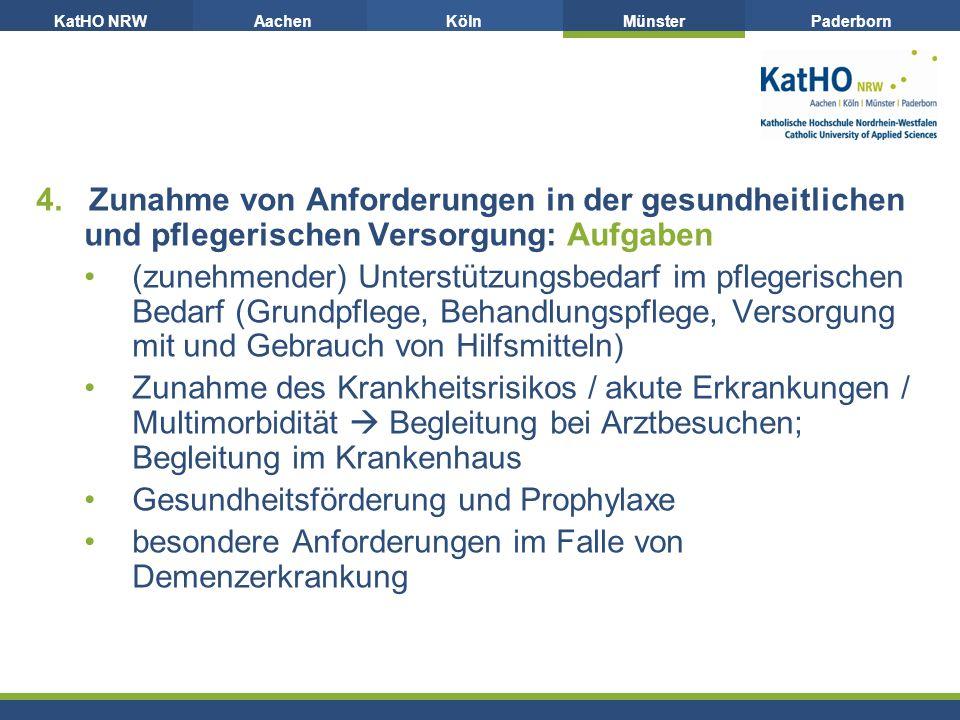 KatHO NRWAachenKölnMünsterPaderborn 4.