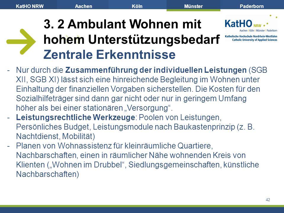 KatHO NRWAachenKölnMünsterPaderborn 42 3.