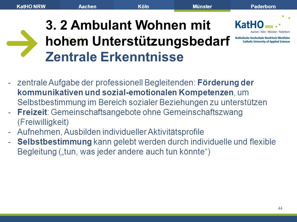 KatHO NRWAachenKölnMünsterPaderborn 44 3.