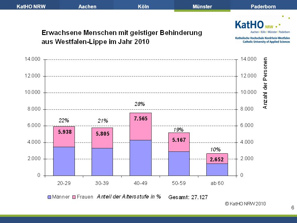 KatHO NRWAachenKölnMünsterPaderborn 6
