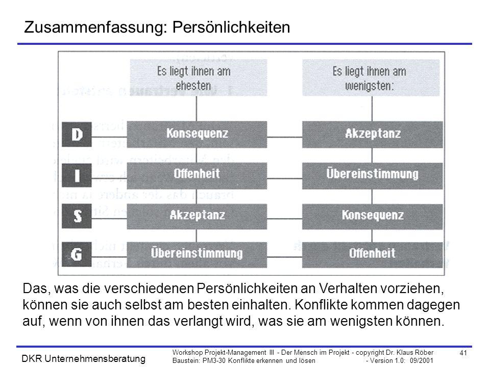 41 Workshop Projekt-Management III - Der Mensch im Projekt - copyright Dr. Klaus Röber Baustein: PM3-30 Konflikte erkennen und lösen - Version 1.0: 09