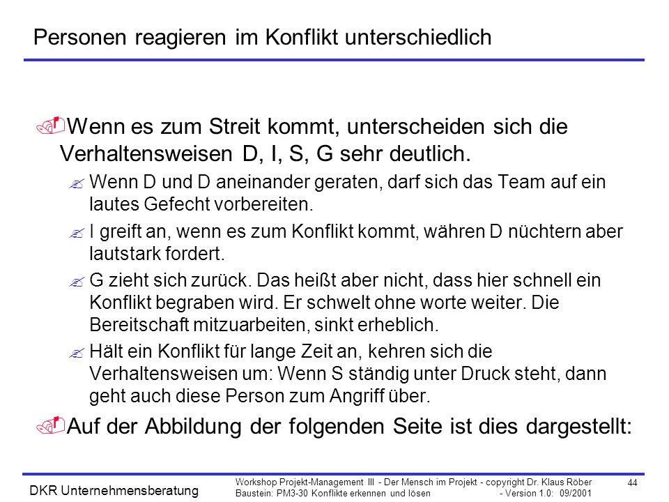 44 Workshop Projekt-Management III - Der Mensch im Projekt - copyright Dr. Klaus Röber Baustein: PM3-30 Konflikte erkennen und lösen - Version 1.0: 09