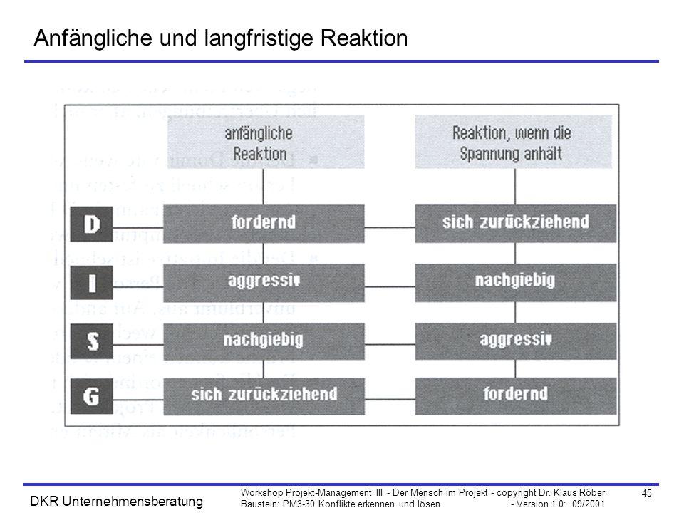 45 Workshop Projekt-Management III - Der Mensch im Projekt - copyright Dr. Klaus Röber Baustein: PM3-30 Konflikte erkennen und lösen - Version 1.0: 09