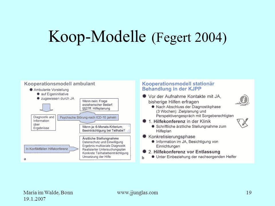 Maria im Walde, Bonn 19.1.2007 www.jjunglas.com19 Koop-Modelle (Fegert 2004)