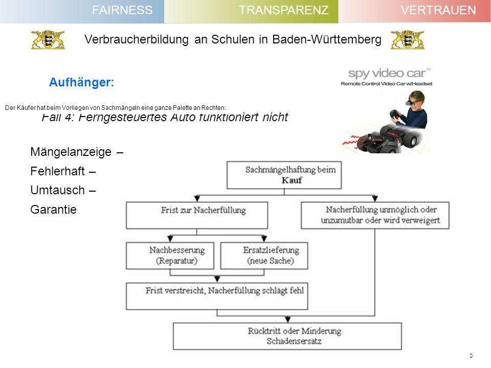 FAIRNESSVERTRAUENTRANSPARENZ Verbraucherbildung an Schulen in Baden-Württemberg c: manfred reiter RP KA 2010 Fall 4: Ferngesteuertes Auto funktioniert