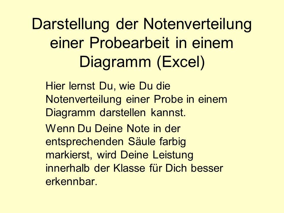 Notenverteilung im Diagramm darstellen Öffne Excel Gib die Anzahl der jeweiligen Noten folgendermaßen ein: Anzahl der Note 1 in A1: (z.B.