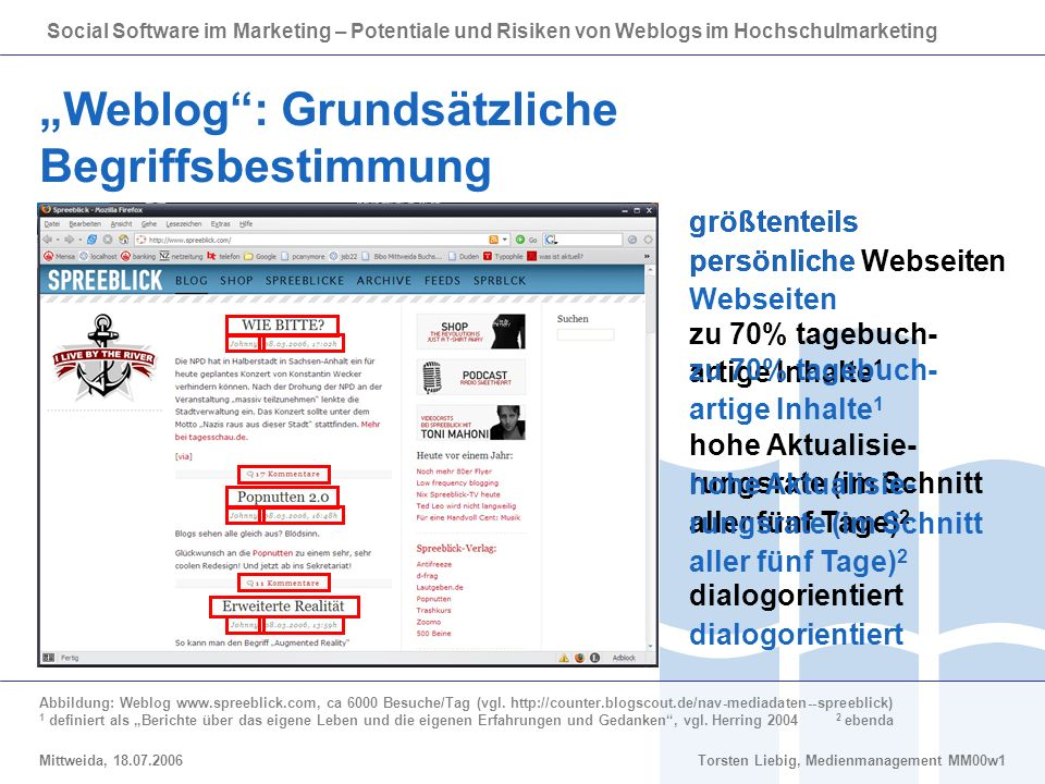 Social Software im Marketing – Potentiale und Risiken von Weblogs im Hochschulmarketing Mittweida, 18.07.2006Torsten Liebig, Medienmanagement MM00w1 Quellen/Literatur Schmidt: Praktiken des Bloggens.