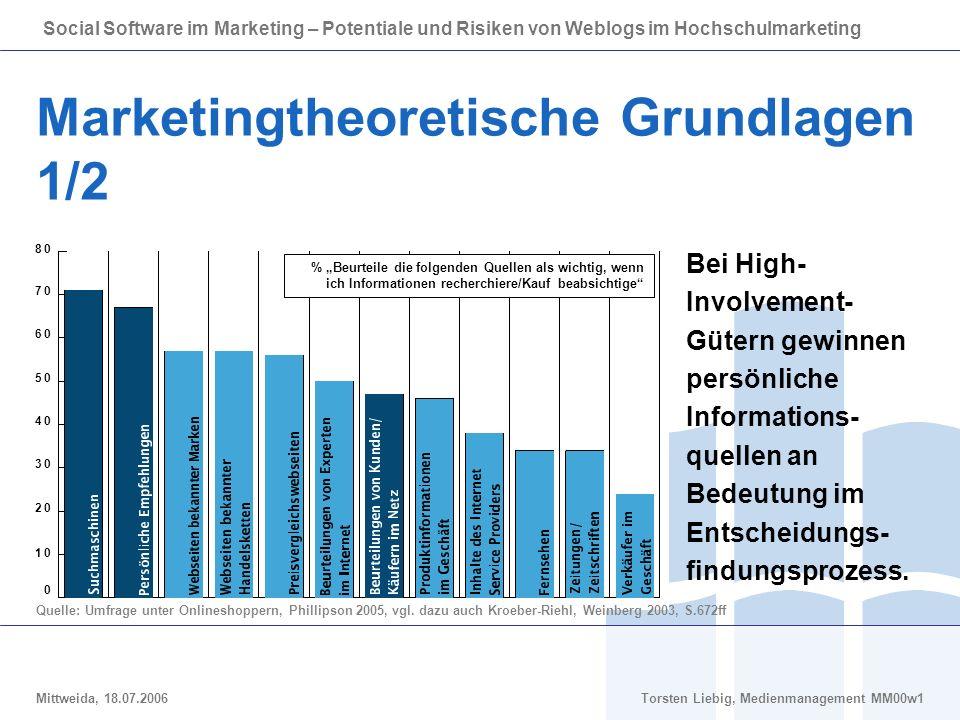 Social Software im Marketing – Potentiale und Risiken von Weblogs im Hochschulmarketing Mittweida, 18.07.2006Torsten Liebig, Medienmanagement MM00w1 0