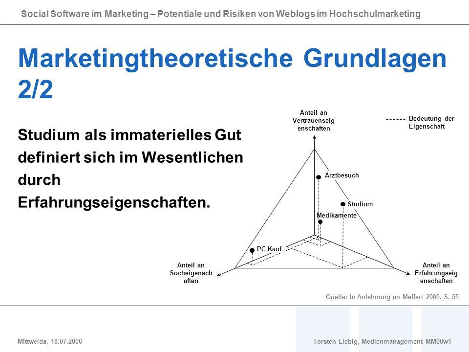 Social Software im Marketing – Potentiale und Risiken von Weblogs im Hochschulmarketing Mittweida, 18.07.2006Torsten Liebig, Medienmanagement MM00w1 A