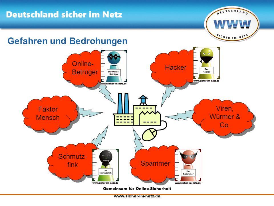 Gemeinsam für Online-Sicherheit www.sicher-im-netz.de Gefahren und Bedrohungen Faktor Mensch Online- Betrüger Online- Betrüger Schmutz- fink Hacker Sp