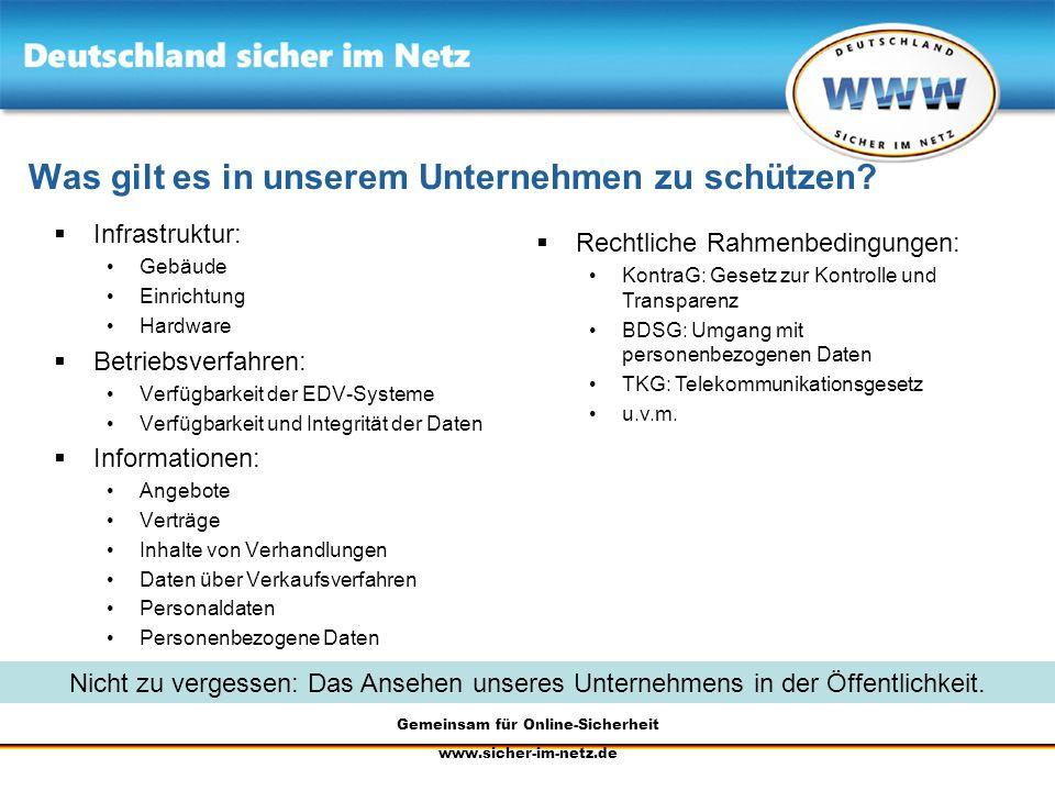 Gemeinsam für Online-Sicherheit www.sicher-im-netz.de Was gilt es in unserem Unternehmen zu schützen? Infrastruktur: Gebäude Einrichtung Hardware Betr