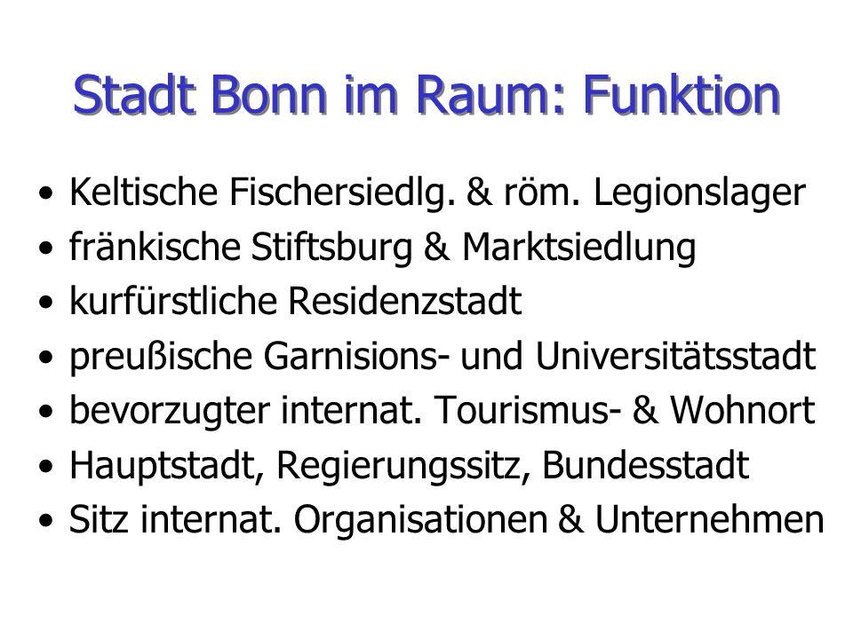 Stadt Bonn im Raum: Funktion Keltische Fischersiedlg. & röm. Legionslager fränkische Stiftsburg & Marktsiedlung kurfürstliche Residenzstadt preußische
