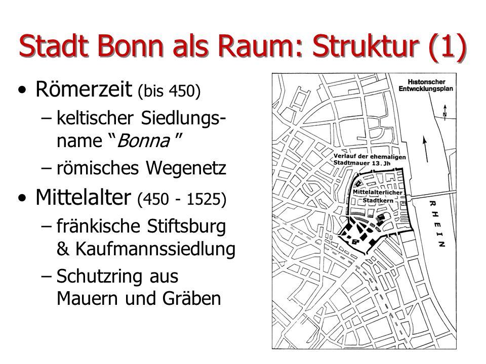 Stadt Bonn als Raum: Struktur (1) Römerzeit (bis 450) –keltischer Siedlungs- name Bonna –römisches Wegenetz Mittelalter (450 - 1525) –fränkische Stift
