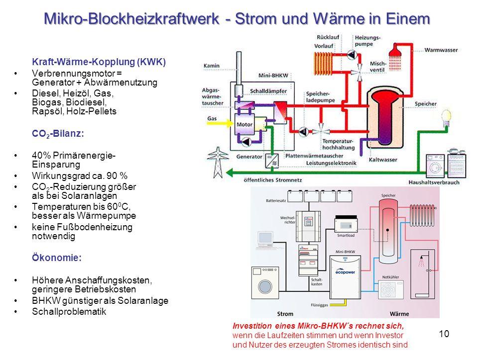 10 Mikro-Blockheizkraftwerk - Strom und Wärme in Einem Kraft-Wärme-Kopplung (KWK) Verbrennungsmotor = Generator + Abwärmenutzung Diesel, Heizöl, Gas,