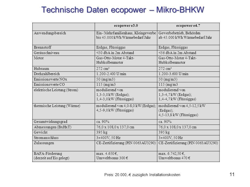 Technische Daten ecopower – Mikro-BHKW Preis: 20.000,- zuzüglich Installationskosten 11 ecopower e3.0ecopower e4.7 AnwendungsbereichEin-/Mehrfamilienh