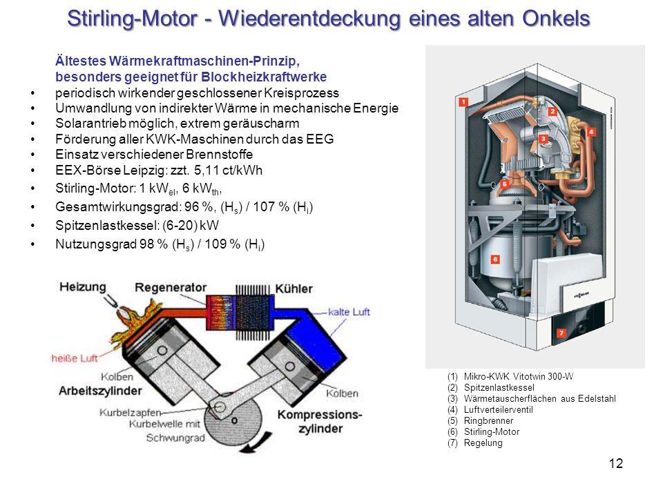 12 Stirling-Motor - Wiederentdeckung eines alten Onkels Ältestes Wärmekraftmaschinen-Prinzip, besonders geeignet für Blockheizkraftwerke periodisch wi