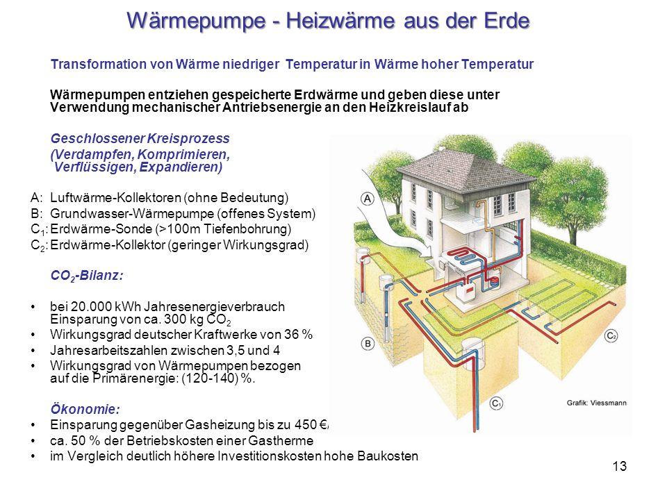 13 Wärmepumpe - Heizwärme aus der Erde Transformation von Wärme niedriger Temperatur in Wärme hoher Temperatur Wärmepumpen entziehen gespeicherte Erdw