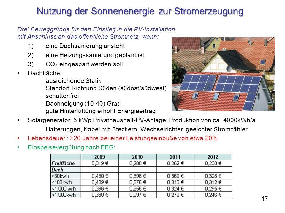 Nutzung der Sonnenenergie zur Stromerzeugung Drei Beweggründe für den Einstieg in die PV-Installation mit Anschluss an das öffentliche Stromnetz, wenn