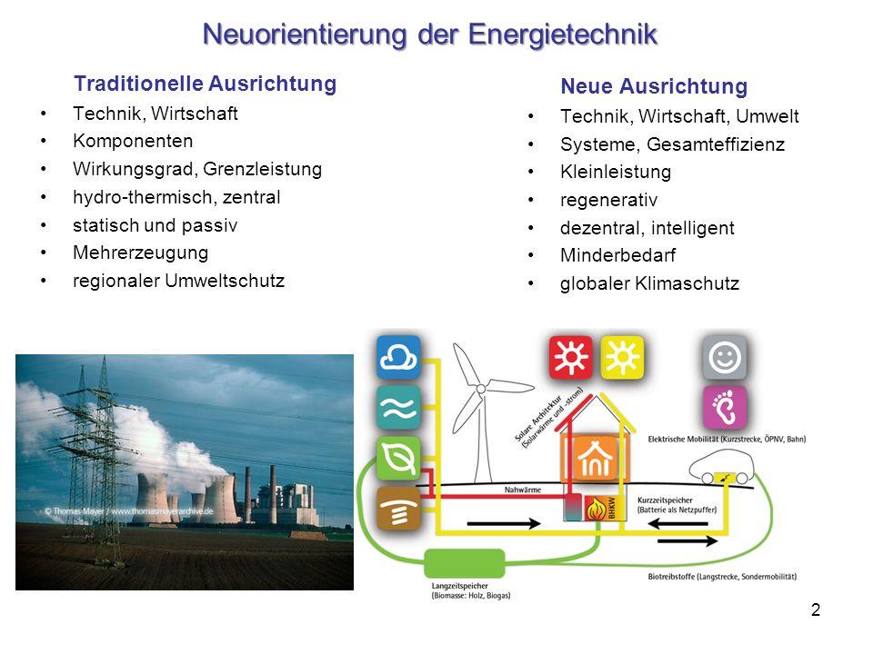 2 Neuorientierung der Energietechnik Traditionelle Ausrichtung Technik, Wirtschaft Komponenten Wirkungsgrad, Grenzleistung hydro-thermisch, zentral st