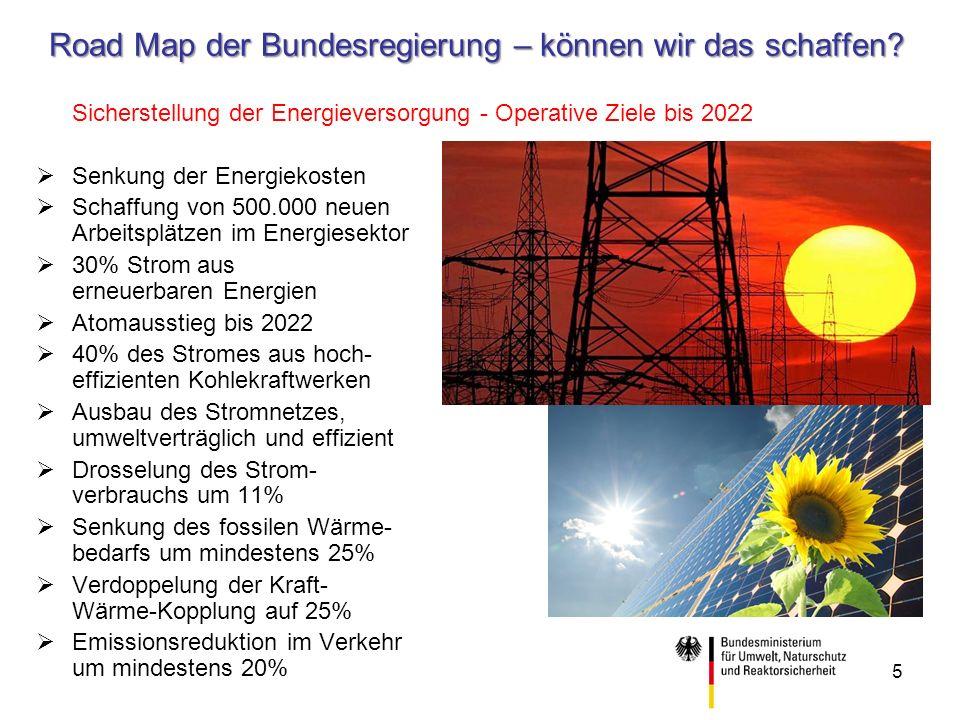 Road Map der Bundesregierung – können wir das schaffen? Sicherstellung der Energieversorgung - Operative Ziele bis 2022 Senkung der Energiekosten Scha
