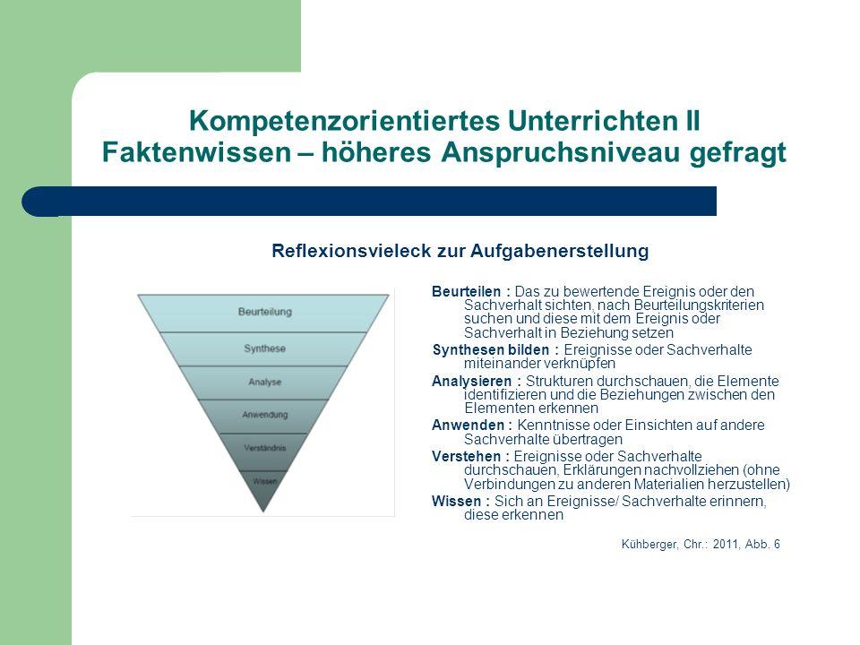 Kompetenzorientiertes Unterrichten II Faktenwissen – höheres Anspruchsniveau gefragt Beurteilen : Das zu bewertende Ereignis oder den Sachverhalt sich