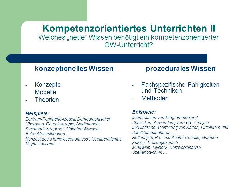 Kompetenzorientiertes Unterrichten II Welches neue Wissen benötigt ein kompetenzorientierter GW-Unterricht? konzeptionelles Wissen - Konzepte - Modell