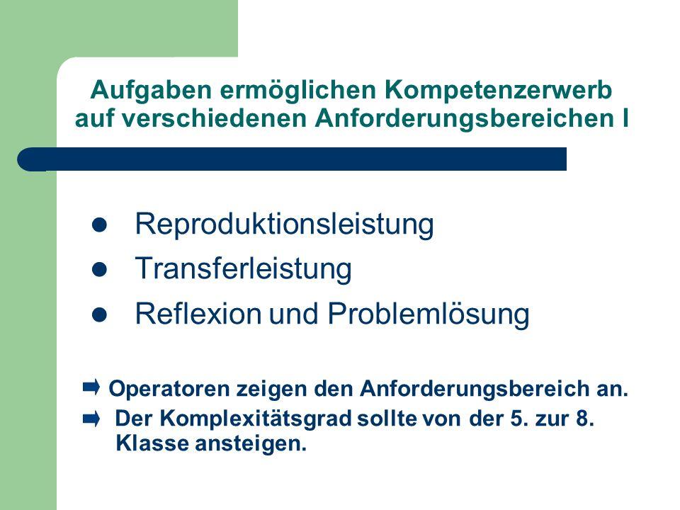 Aufgaben ermöglichen Kompetenzerwerb auf verschiedenen Anforderungsbereichen I Reproduktionsleistung Transferleistung Reflexion und Problemlösung Oper