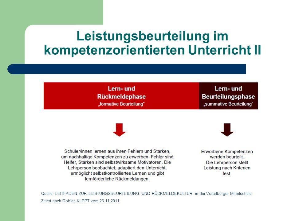 Leistungsbeurteilung im kompetenzorientierten Unterricht II Quelle: LEITFADEN ZUR LEISTUNGSBEURTEILUNG UND RÜCKMELDEKULTUR in der Vorarlberger Mittels