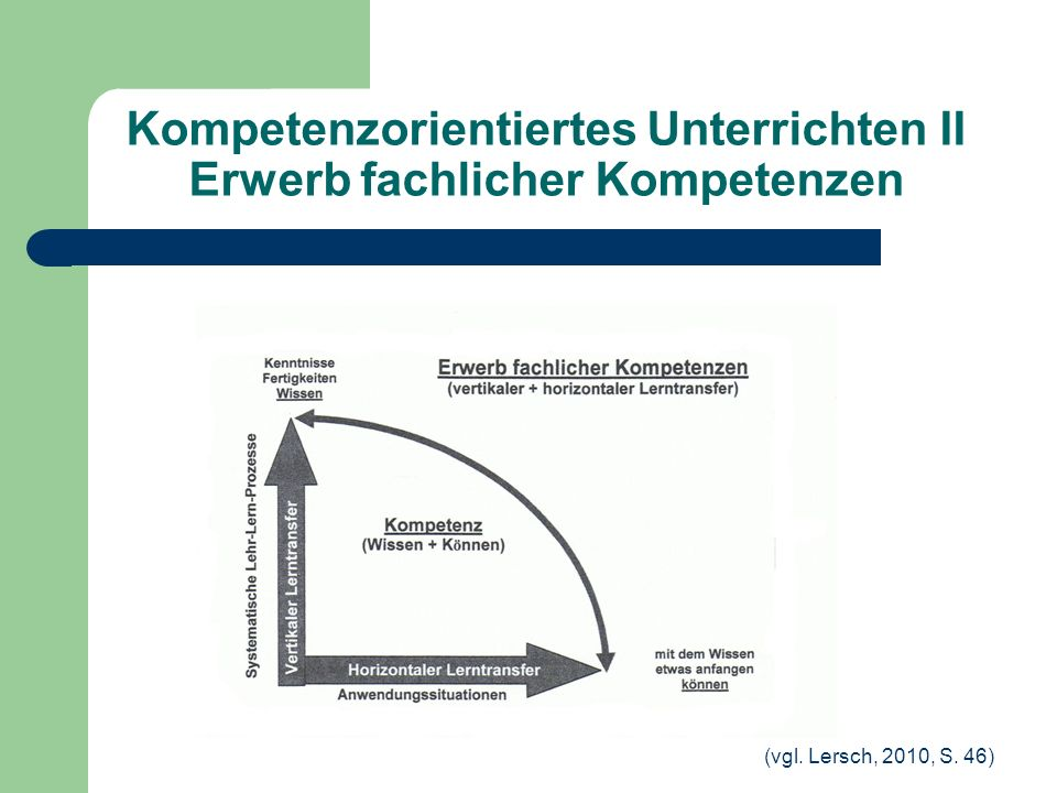 Kompetenzorientiertes Unterrichten II Erwerb fachlicher Kompetenzen (vgl. Lersch, 2010, S. 46)