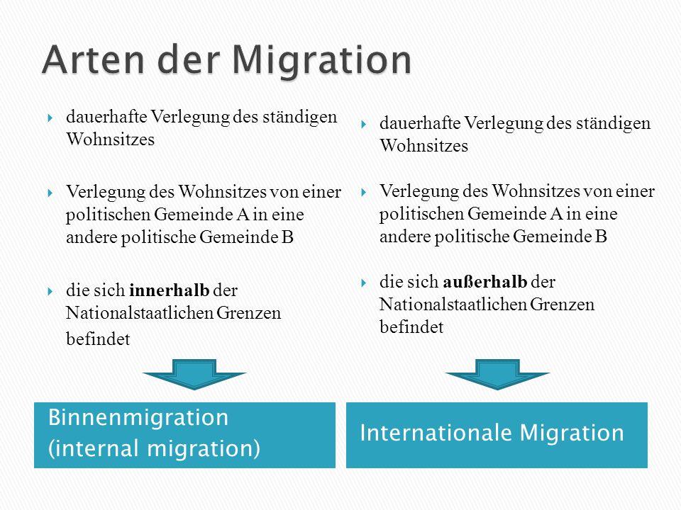 freiwilligeunfreiwillige Arbeitsmigration Verbesserung des Lebensstandards Migration von Familienangehörigen (Familienzusammenführung) Migration von Studierenden Flüchtlinge / Asylanten Migration ethnischer Minderheiten (z.B.