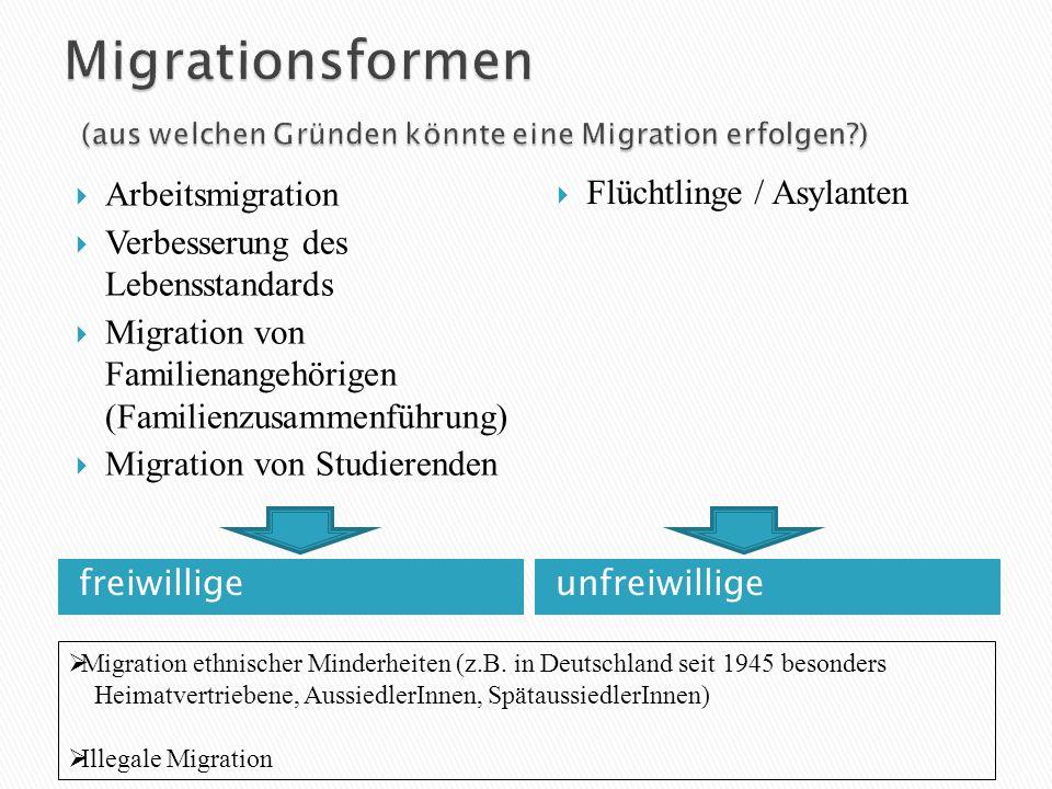 Quelle: Migrationsbericht 2008