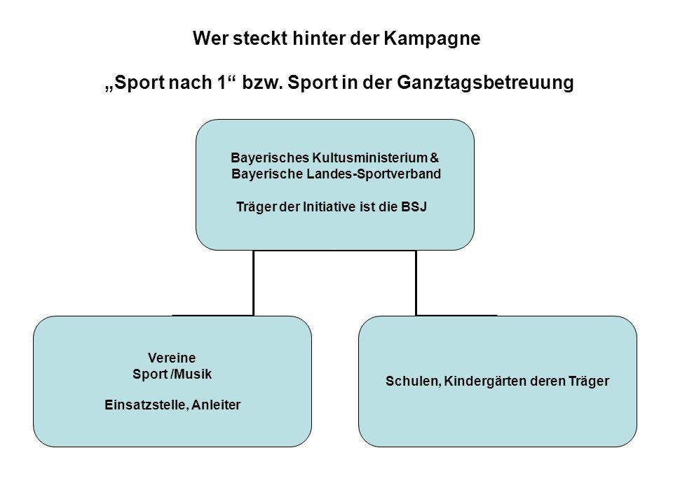 Sport in Schule und Verein in Bayern Warum.