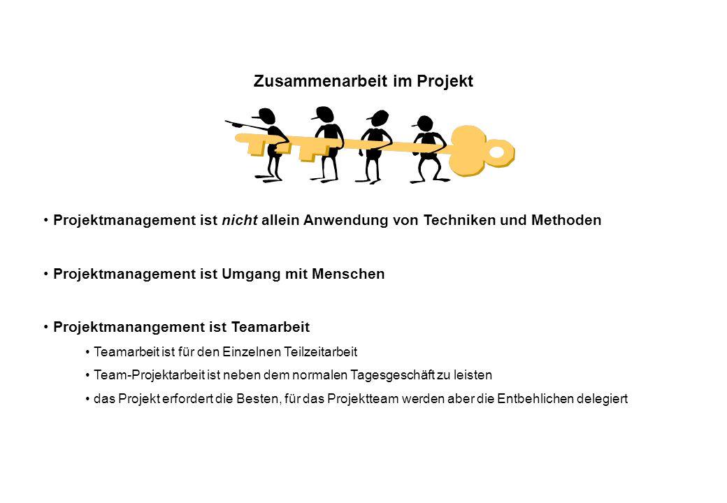 Zusammenarbeit im Projekt Projektmanagement ist nicht allein Anwendung von Techniken und Methoden Projektmanagement ist Umgang mit Menschen Projektman