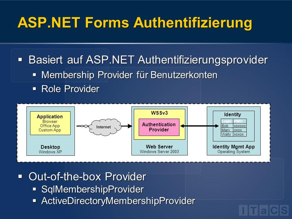 ASP.NET Forms Authentifizierung Basiert auf ASP.NET Authentifizierungsprovider Membership Provider für Benutzerkonten Role Provider Out-of-the-box Pro