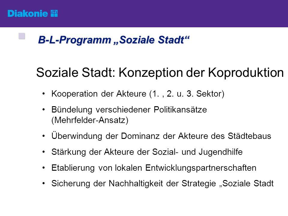 B-L-Programm Soziale Stadt B-L-Programm Soziale Stadt Soziale Stadt: Konzeption der Koproduktion Kooperation der Akteure (1., 2. u. 3. Sektor) Bündelu