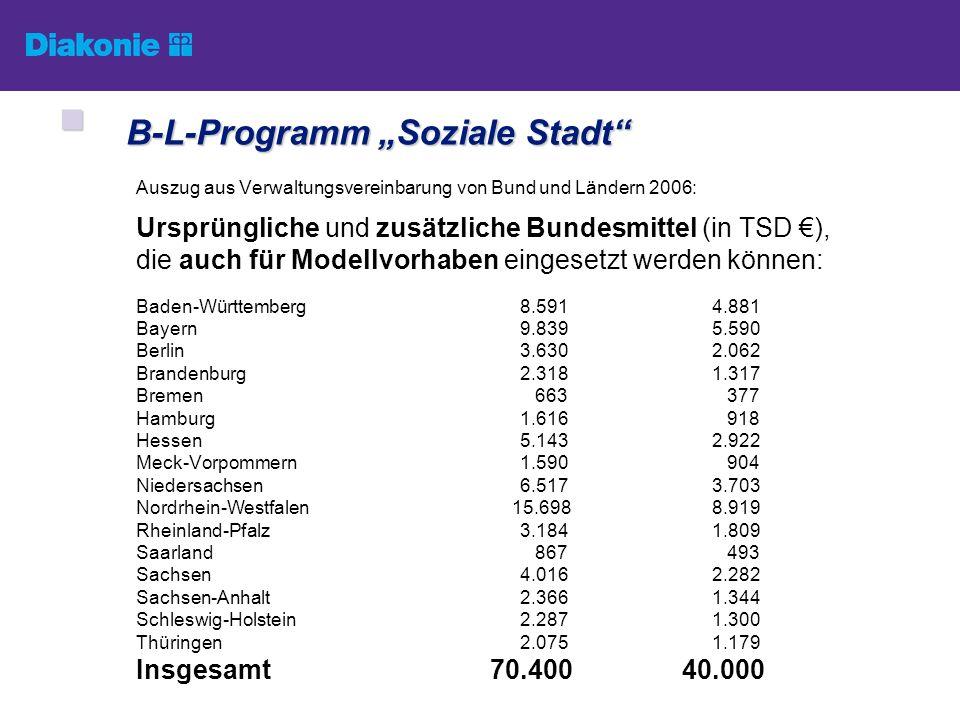 Auszug aus Verwaltungsvereinbarung von Bund und Ländern 2006: Ursprüngliche und zusätzliche Bundesmittel (in TSD ), die auch für Modellvorhaben einges