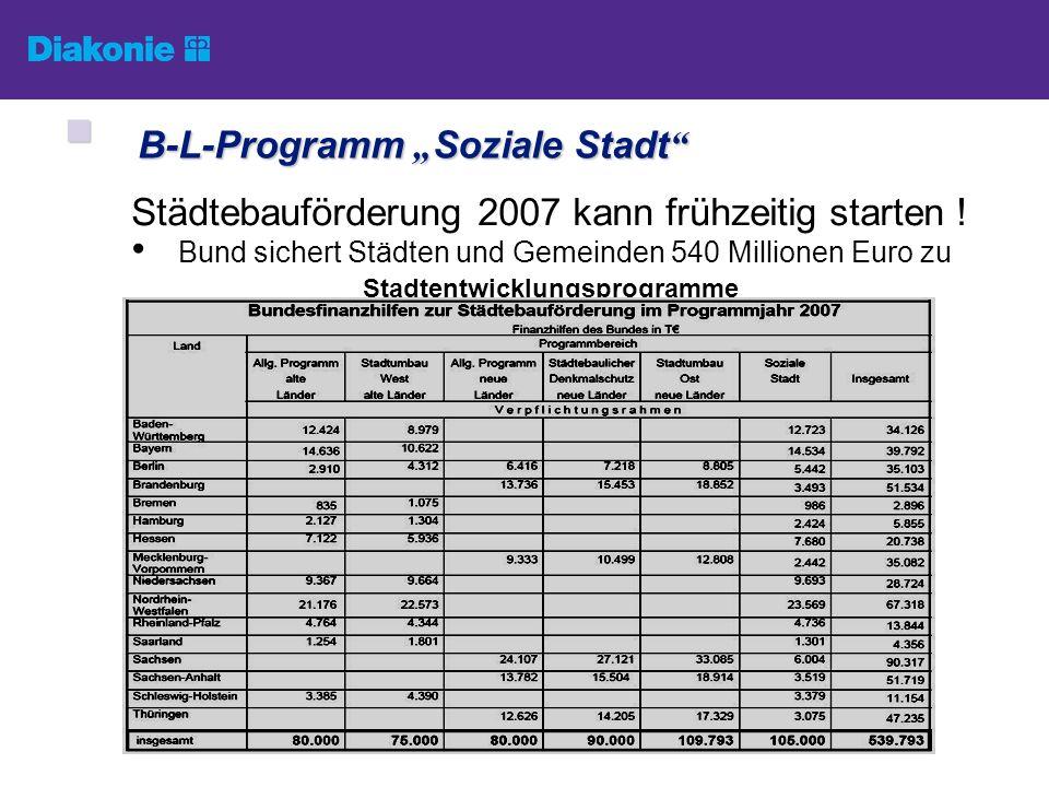 Städtebauförderung 2007 kann frühzeitig starten ! Bund sichert Städten und Gemeinden 540 Millionen Euro zu Stadtentwicklungsprogramme B-L-Programm Soz