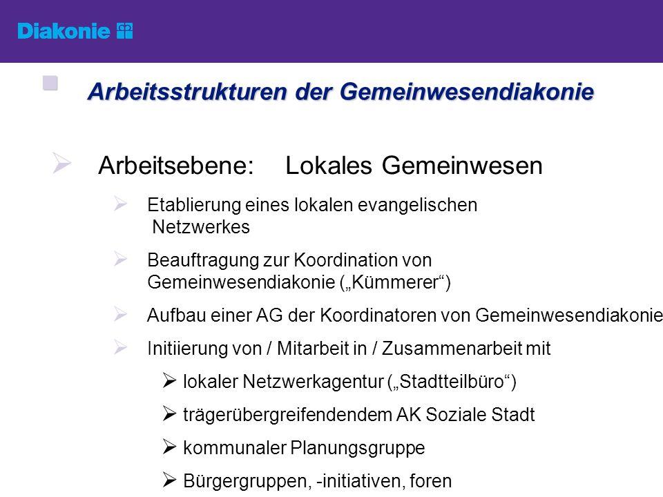 Arbeitsebene: Lokales Gemeinwesen Etablierung eines lokalen evangelischen Netzwerkes Beauftragung zur Koordination von Gemeinwesendiakonie (Kümmerer)