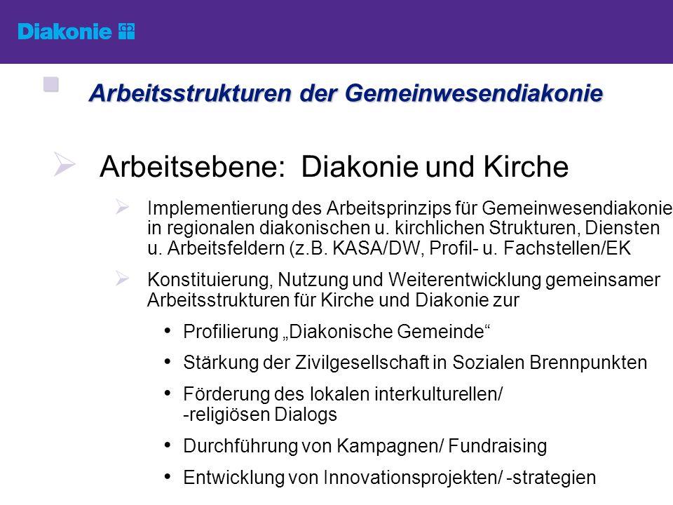 Arbeitsebene: Diakonie und Kirche Implementierung des Arbeitsprinzips für Gemeinwesendiakonie in regionalen diakonischen u. kirchlichen Strukturen, Di