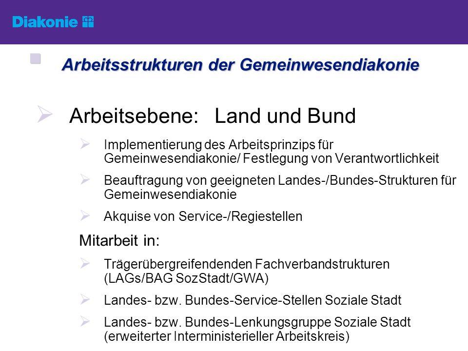 Arbeitsebene: Land und Bund Implementierung des Arbeitsprinzips für Gemeinwesendiakonie/ Festlegung von Verantwortlichkeit Beauftragung von geeigneten
