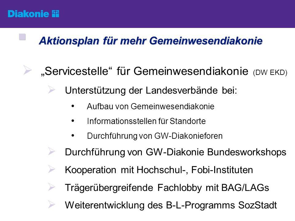 Servicestelle für Gemeinwesendiakonie (DW EKD) Unterstützung der Landesverbände bei: Aufbau von Gemeinwesendiakonie Informationsstellen für Standorte