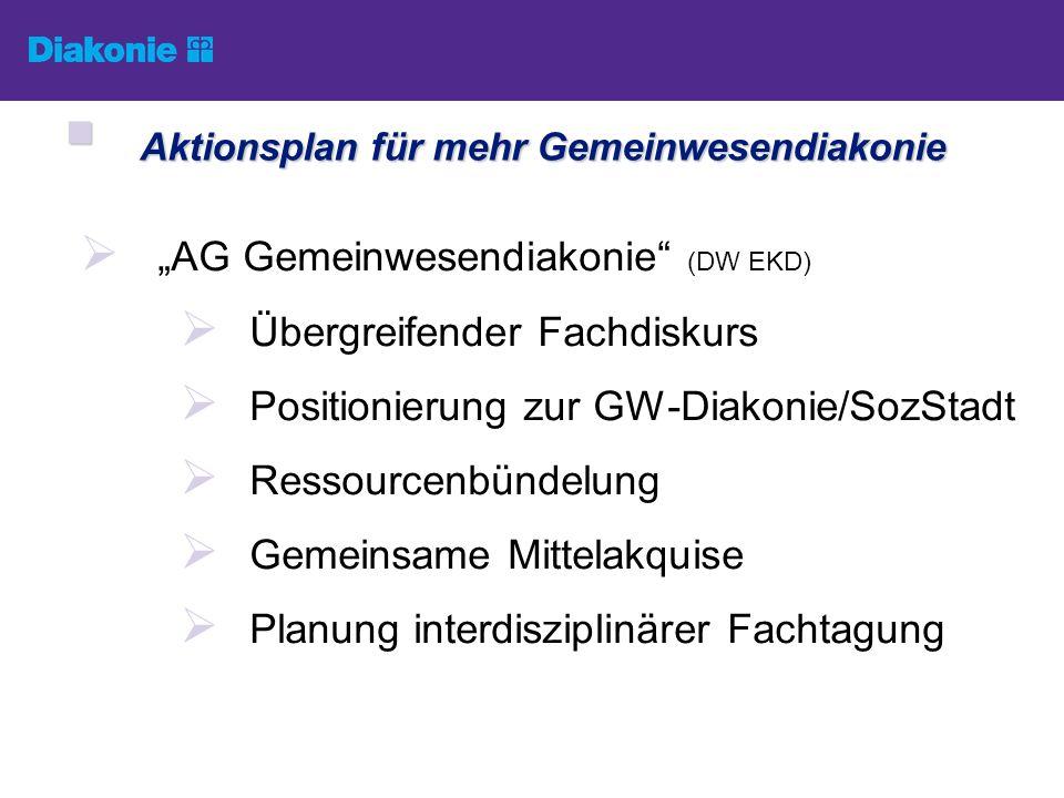 AG Gemeinwesendiakonie (DW EKD) Übergreifender Fachdiskurs Positionierung zur GW-Diakonie/SozStadt Ressourcenbündelung Gemeinsame Mittelakquise Planun