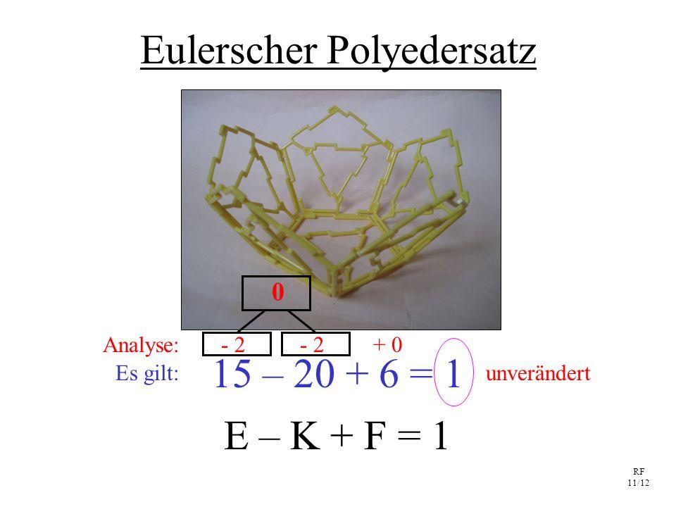RF 11/12 Eulerscher Polyedersatz E – K + F = 1 15 – 20 + 6 = 1 Es gilt: - 2 + 0 unverändert Analyse: 0