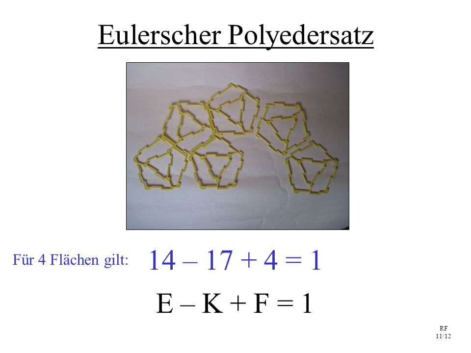 RF 11/12 Eulerscher Polyedersatz E – K + F = 1 14 – 17 + 4 = 1 Für 4 Flächen gilt: